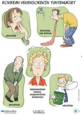 Korkean verensokerin tuntemukset